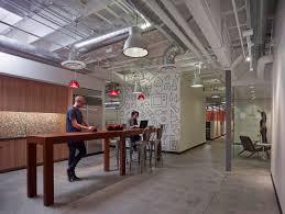 office ideas office industrial design inspirations office desk