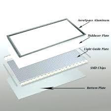 decorative fluorescent light panels ceiling light panels ceiling light panels medium image for modern