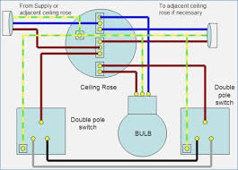 2 way switch wire diagram americansilvercoins info