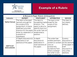 Senior english research paper rubric