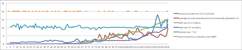 Excel Spreadsheet To Graph Adding Colored Regions To Excel Charts Duke Libraries Data