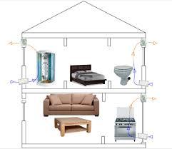 grille aeration chambre pourquoi ventiler sa maison conseils thermiques