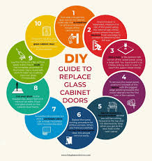 how to clean corners of cabinet doors diy guide how to replace glass cabinet doors