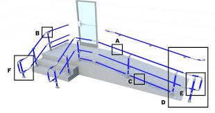 Landing Handrail Height Simple Guide For Building Ada Compliant Railings Simplified Building