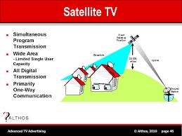 dish tv satellite wiring diagram for club car golf cart throughout