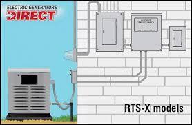 100 generator transfer wiring diagram reliance transfer