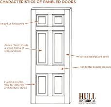 Window Framing Diagram Door Terminology U0026 Back To Window U0026 Door Terminology