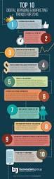 best 25 internet marketing consultant ideas on pinterest