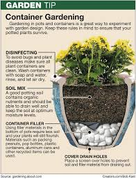 381 best gardening images on pinterest vegetable garden
