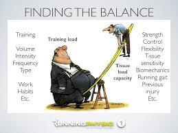 capacity balancing training load and tissue capacity runningphysio