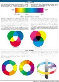 quote definition noun color dictionary definition color defined