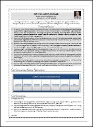 Sample Resume Logistics by Cv Database Targeted Candidates