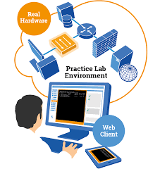 practice labs boost elearning