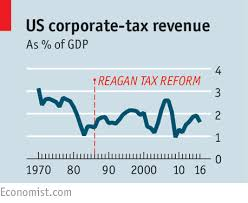 trump tax reform assessing donald trump s plans for tax reform under audit