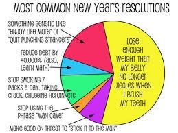 Funny New Years Memes - funny new year memes deit fitness indiatimes com
