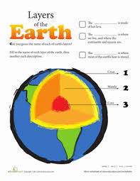 2nd grade science worksheets free worksheets library download