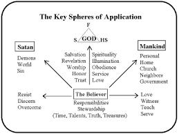 biblical meditation bible org