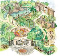 Pictures Of Gardens by Cleveland Kids Garden Hershey Children U0027s Garden Visit
