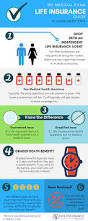best no medical exam life insurance reviews top 18 companies