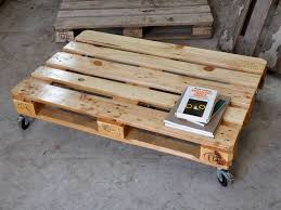 Wood Pallet Furniture Pallet Furniture Design Pallet Furniture Cosmoplast Biz Pallet