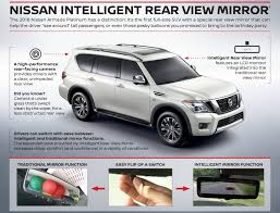 nissan suv back 2018 nissan armada is getting the