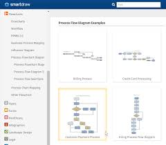 word process flow template visio how to make detailed business
