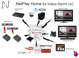 video storm products