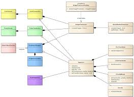 software architektur software architektur hyperion forum