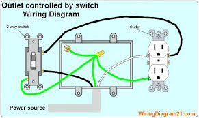 house outlet wiring wiring diagram