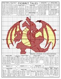 coordinate plane graphing hobbit tales smaug the coordinate plane graphing activity