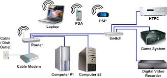 home network setup hometheaternetwork com s home networking page