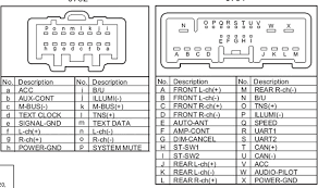 mazda 3 radio wiring diagram mazda wiring diagrams for diy car
