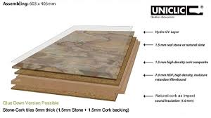 structure uniclic stonecork easy jpg