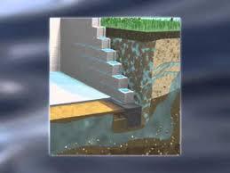 Basement Waterproofing Kansas City by Basement Waterproofing Basement Drainage System Safe Basements