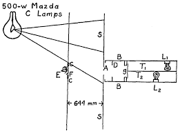 mazdac osa neutral value scales i munsell neutral value1 scale