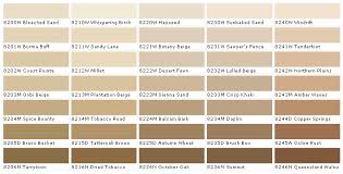 duron paints duron paint colors duron wall coverings house
