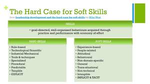 best soft skills for resume cheap thesis statement writing site for mba essay persuasive
