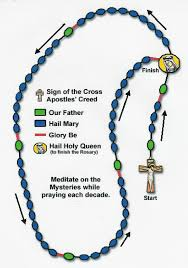 a rosary our of the lakes catholic church living rosary circle