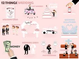 Images Of Wedding Cards Invitation Beautiful Graphic Design 12 Things Of Wedding Wedding Card