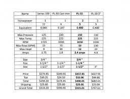 heat pump size calculator real fitness