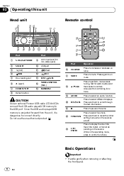 pioneer deh p4200ub wiring diagram efcaviation com