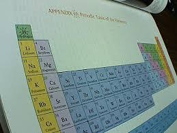 Periodic Table Metalloids Metals Non Metals And Metalloids In The Periodic Table Edurite