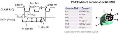diagrams 420290 rs232 mouse wiring diagram u2013 rs232 mouse wiring