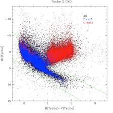 explanations of parameters used in the exoplanet archive