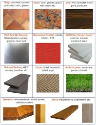 Types Of Flooring Materials There Are Different Kinds Of Flooring Materials Available You
