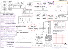 aqa new physics combined science revision sheets by teachsci1