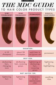 Types Of Hair Colour by The Mdc Guide To Hair Color Product Types Hair Color Products