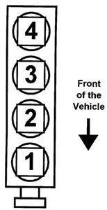 2006 kia v6 firing order diagram fixya