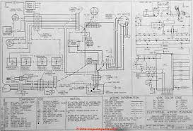 air conditioner heat pump faqs