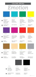 color feelings chart color and mood color mood of color moods in art momsclup com